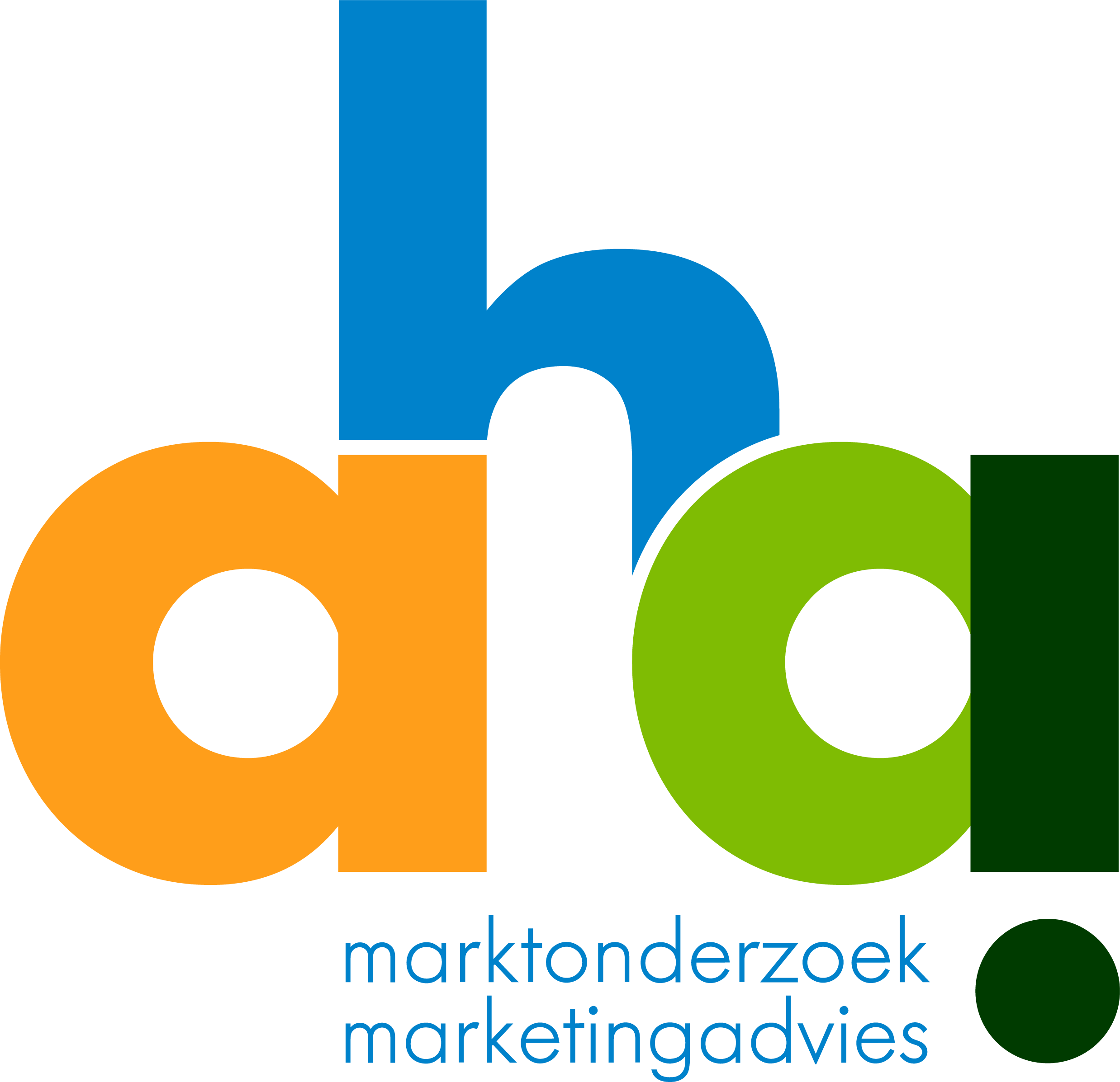 aha! marktonderzoek en marketingadvies